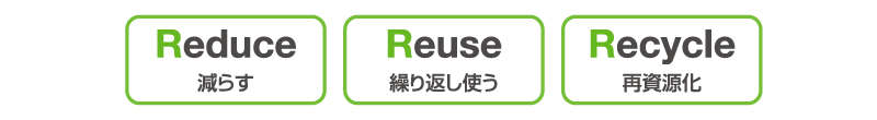 Reduce減らす Reuse繰り返し使う Recycle再資源化